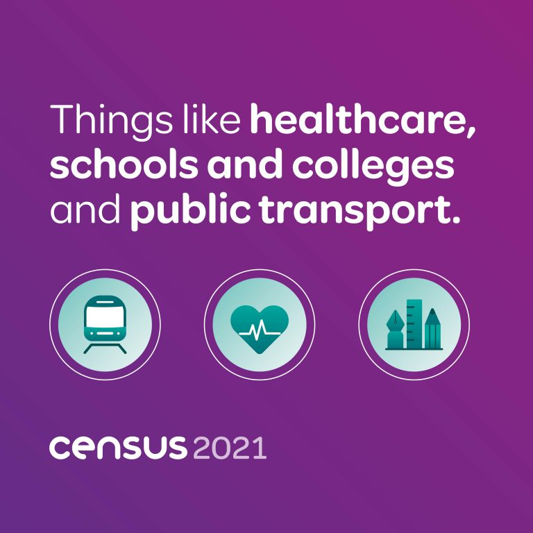 White text on purple background reads: 'Things like healthcare, schools and colleges and public transport. Census 2021.' 3 icons showing a train, a heart and some stationery.